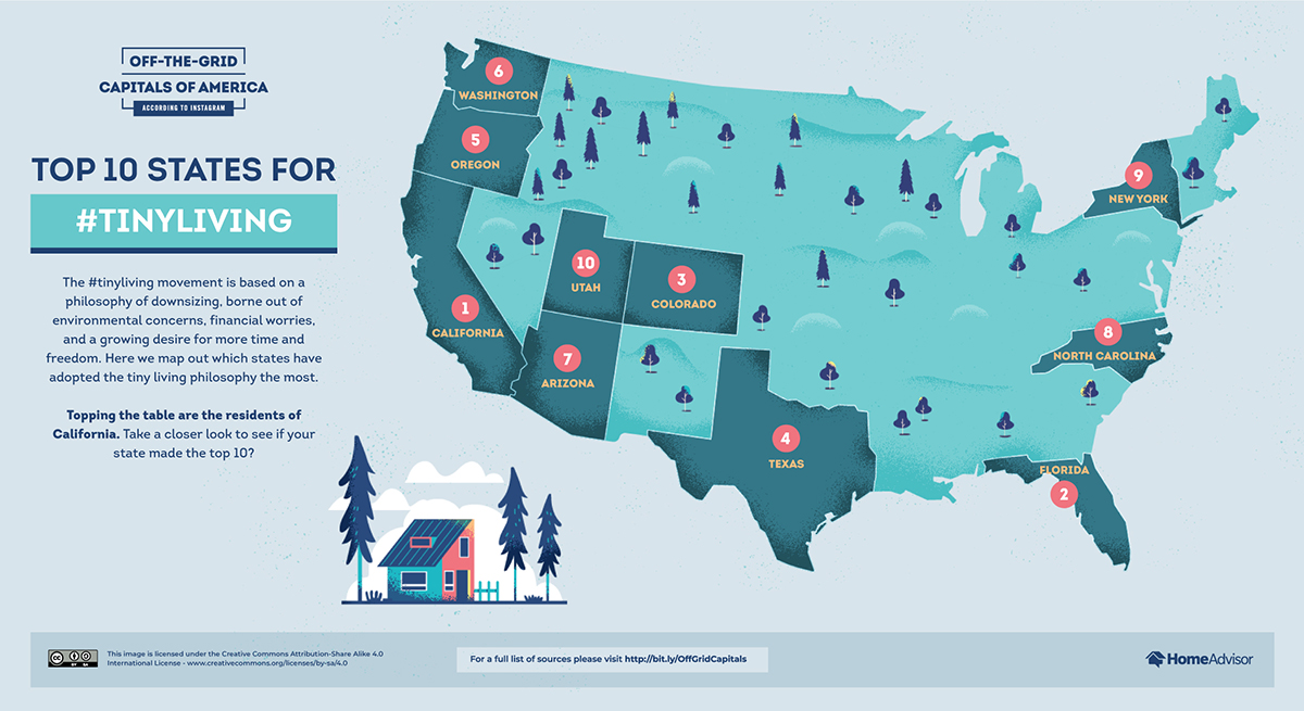 Picture of: Tiny Living Capitals Of America According To Instagram Timbercraft Tiny Homes